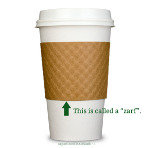 things you did not knew had names-zarf