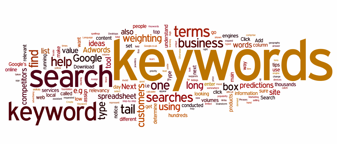 keyword top 103 most searched keywords on google for technology blog