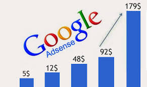 flow chart of google adsense