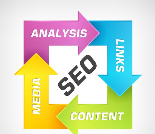 SEO friendly content - 8 Greatest SEO tips that every post must follow