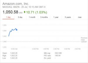 amazon shares