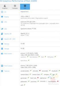 OnePlus 3, OnePlus 3 6GB RAM model