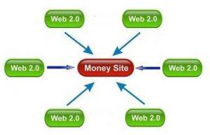 money with web 2.0