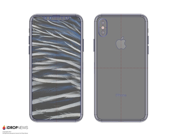 iPhone 8 size