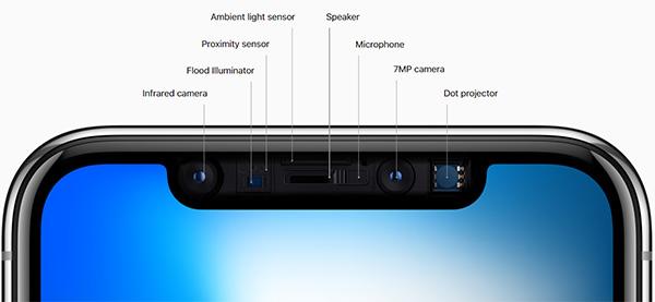iphone 3d sensors