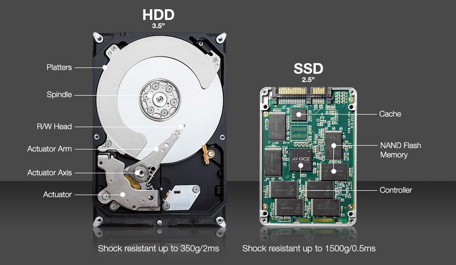 clone-hard-drive-ssd-1 - The Next Rex