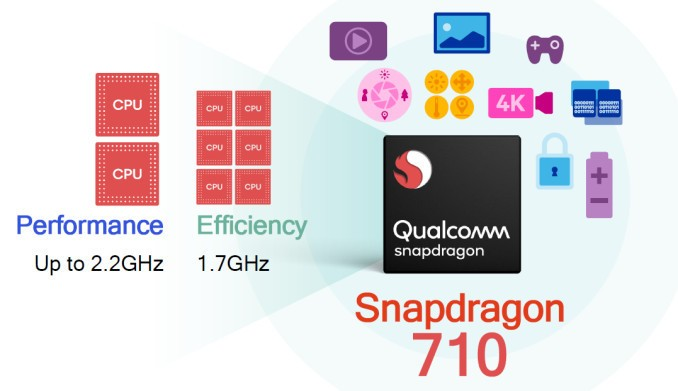 snapdragon 710 vs snapdragon 660